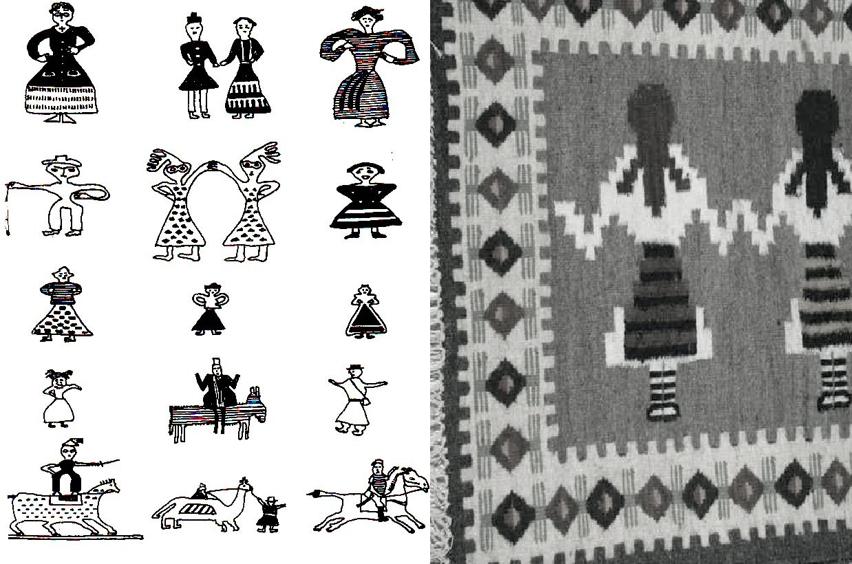 Romanian Traditional Textiles